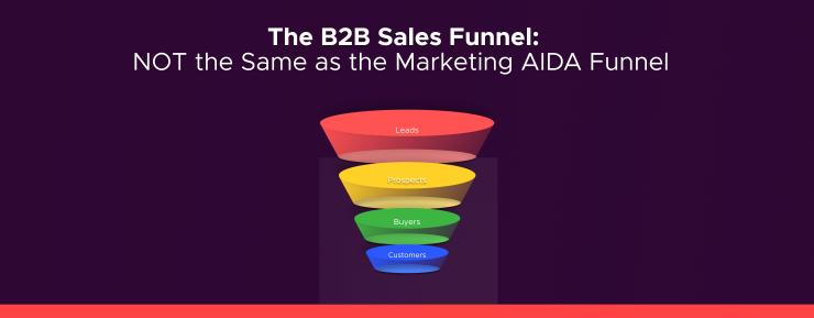 B2B Sales Funnel Definition