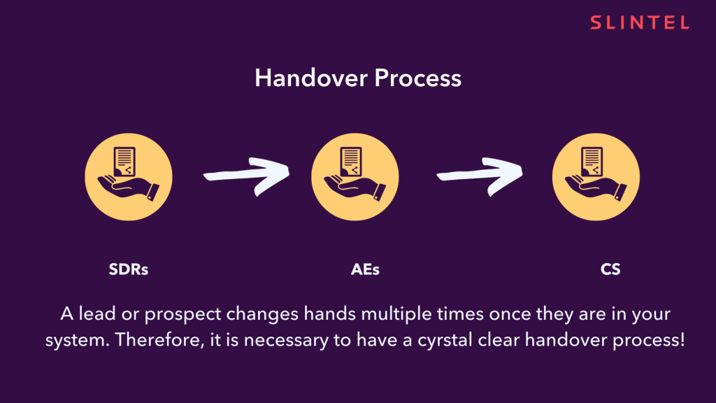 This image depicts what a handover process should look like in a sales playbook.