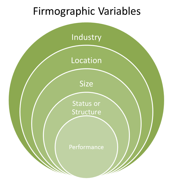 How to Use Firmographic Data To Enrich Your Sales Intelligence 1